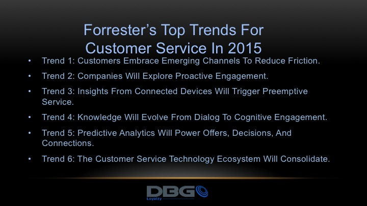 Trends customers embrace emerging technology
