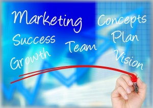 best practices marketing concepts chart